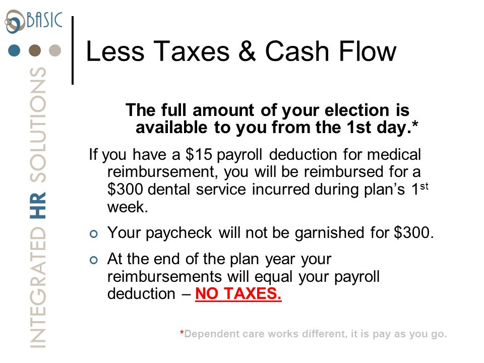 Less Taxes & Cash Flow The full amount of your election is available to you from the 1st day.*