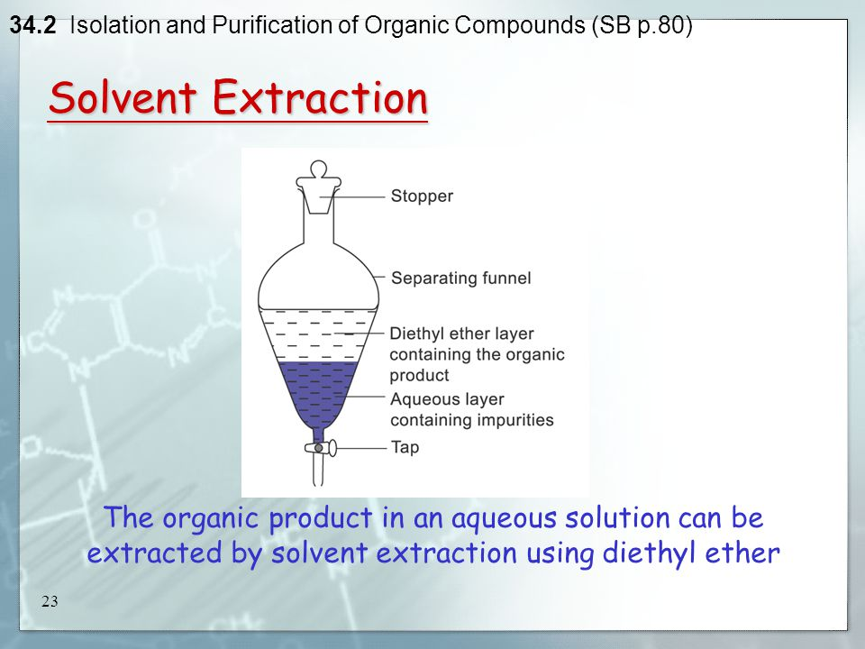 extraction and analysis of two compound Comparison of seed phenolic extraction and  where the two extraction methods had  ferulic acid was again the most abundant phenolic compound in the.