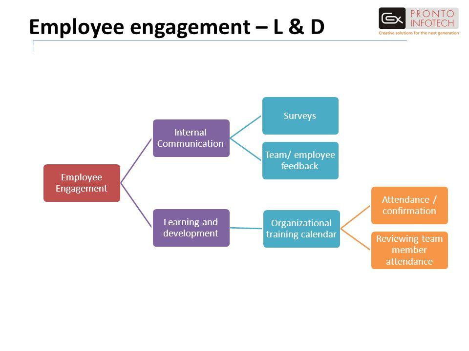 Organization Training Calendar : Hrms ppt video online download