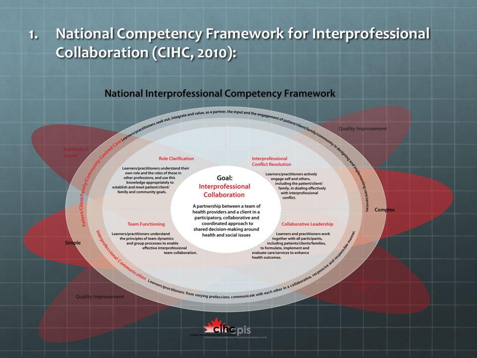 competency frameworks