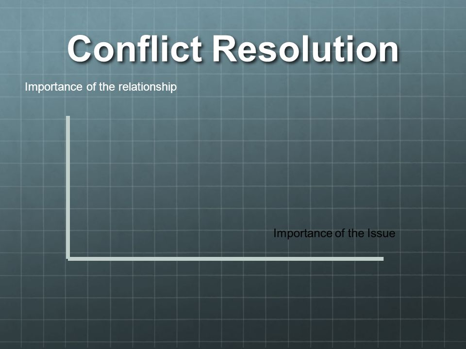 Conflict resolution in the 21st century