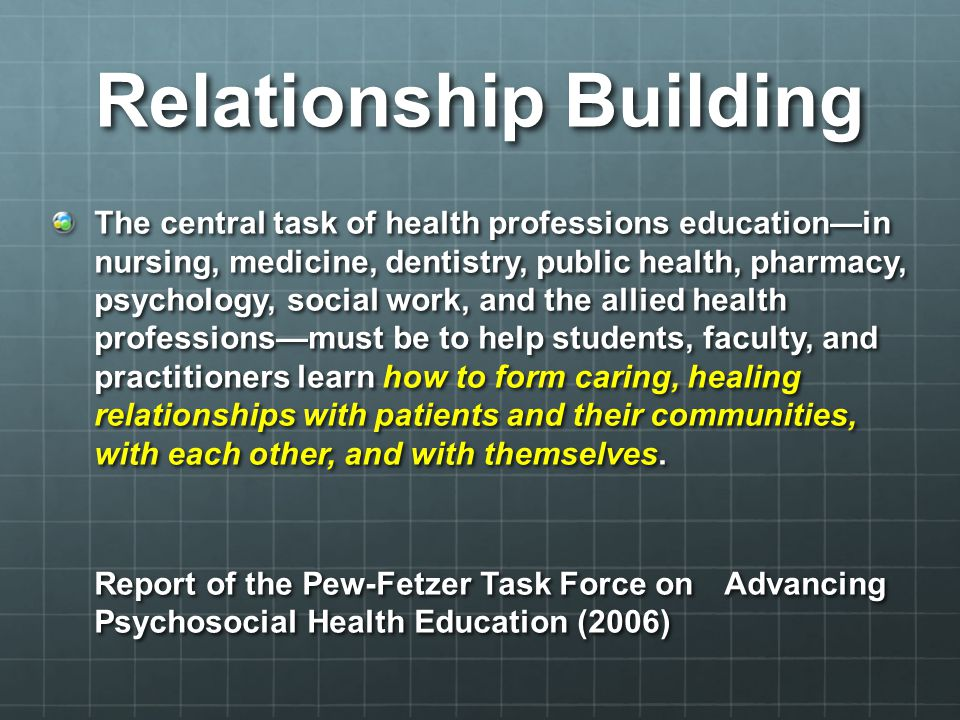 relationship in psychology and nursing