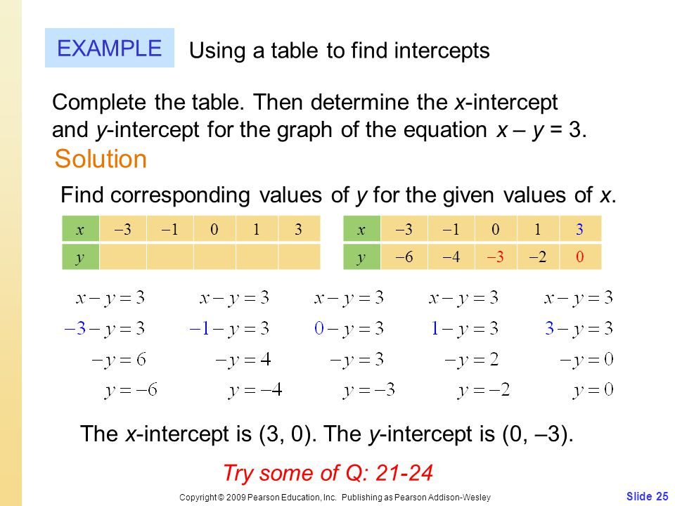 Week ppt download for X and y table of values