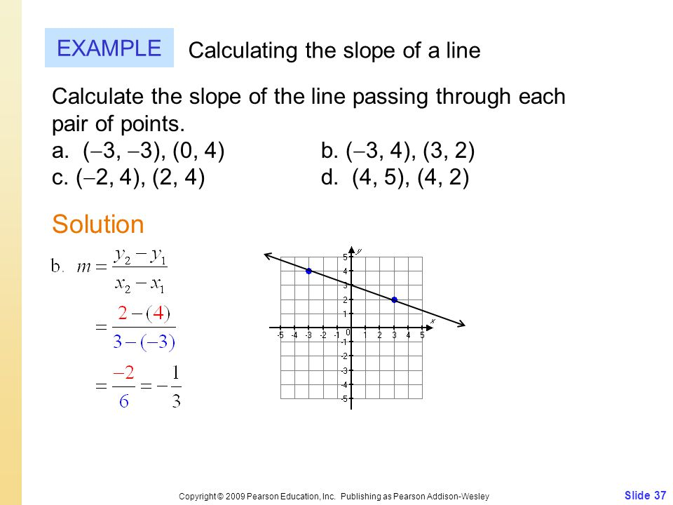 how to find slope from a pair of points