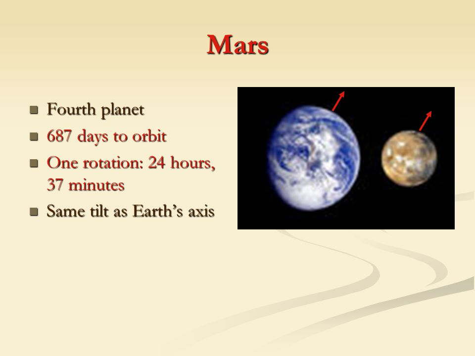 Mars Fourth planet 687 days to orbit