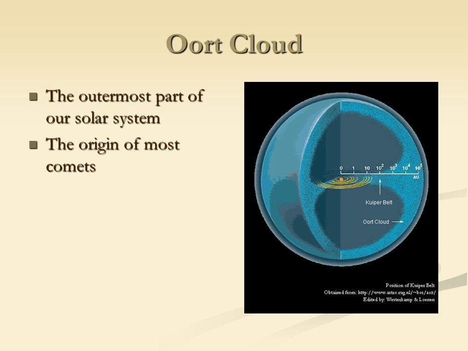 Oort Cloud The outermost part of our solar system