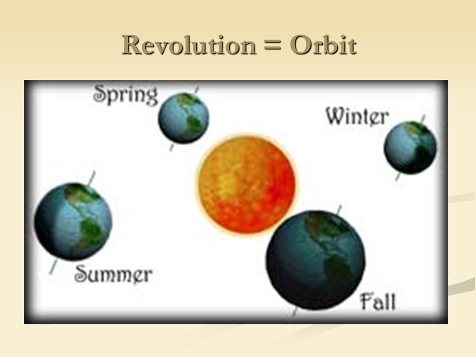 Revolution = Orbit