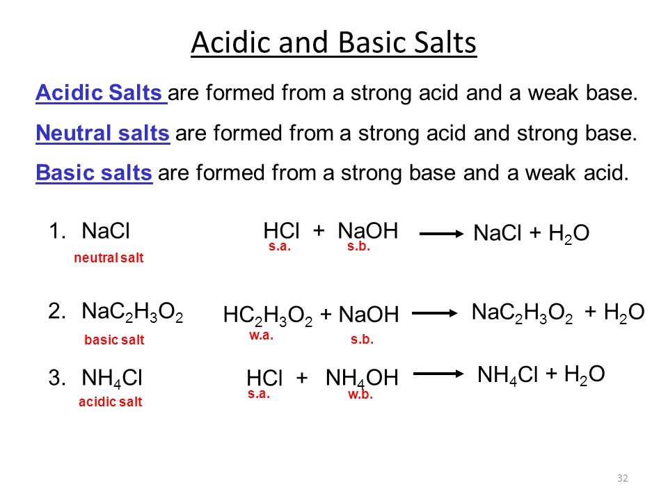acids and bases in the world essay Read this full essay on acids, bases and ph scales  school the world around  us is composed of all acids and bases including the ones in air and water.