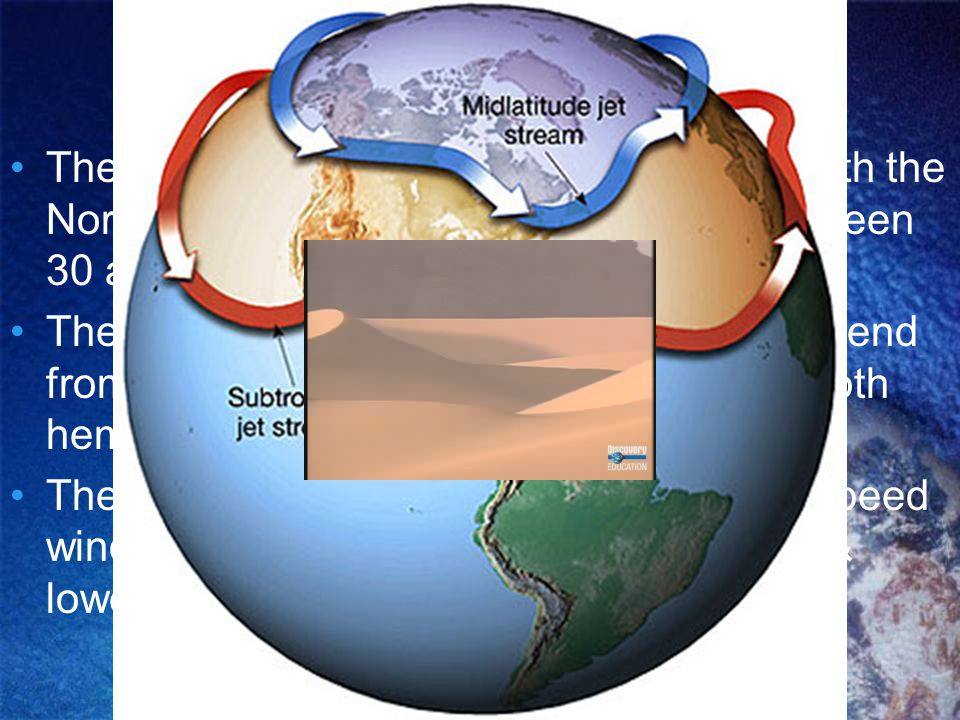 Types of Winds The Westerlies are wind belts found in both the Northern and Southern Hemispheres between 30 and 60 degrees latitude.