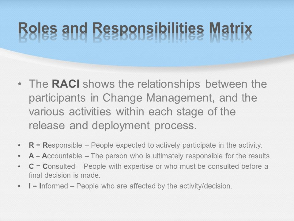 roles responsibilities and relationships in the The key roles and skills of the client relationship manager ©2012 by andrew sobel use and reproduction is permitted with the full attribution contained on each page.