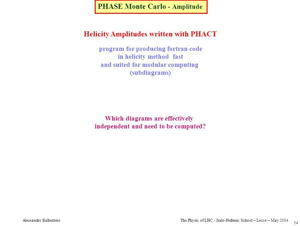 PHASE Monte Carlo - Amplitude