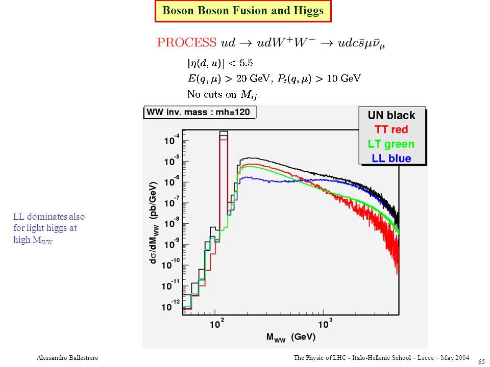 Boson Boson Fusion and Higgs