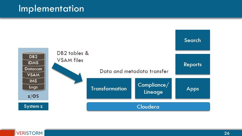 online retrieval database systems