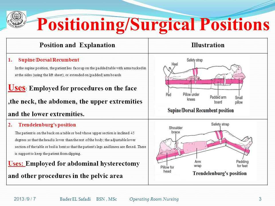 Skin preparation and draping of surgical site - ppt video ...