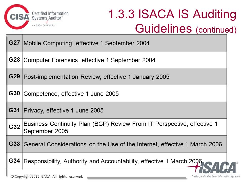 isaca information systems auditing standards and guidelines