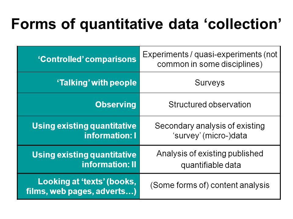 data collection in qualitative research essay Also consider the challenges you might encounter in using a mixed-methods approach: data collection, analysis, or synthesis of qualitative and quantitative findings write a one page cohesive response to the following.