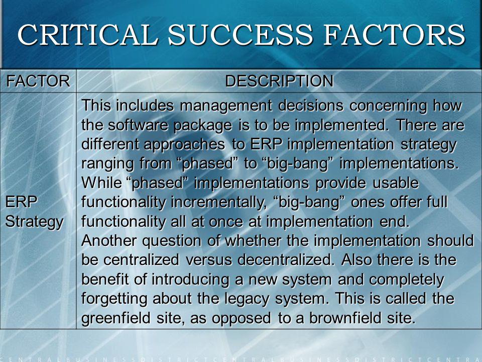 critical success factors in project management pdf