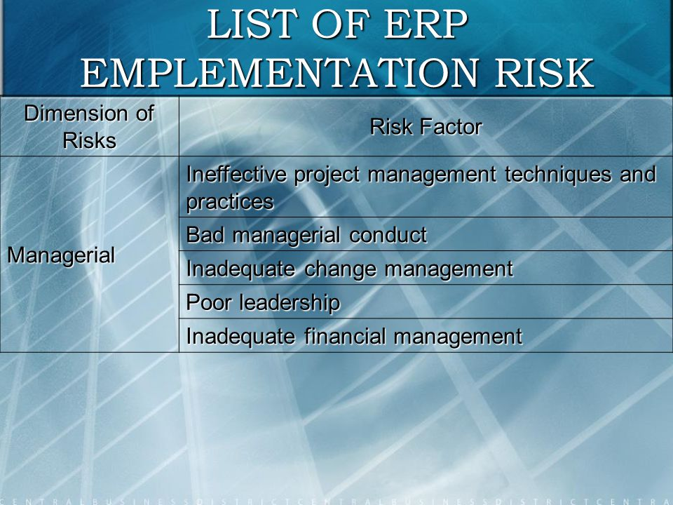 erp risk factor Equity risk premium article  there is no functioning erp model that uses future  hml = distress factor risk where distress is measured by book equity divided by.