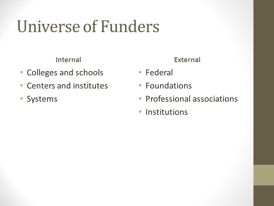 Universe of Funders Colleges and schools Centers and institutes