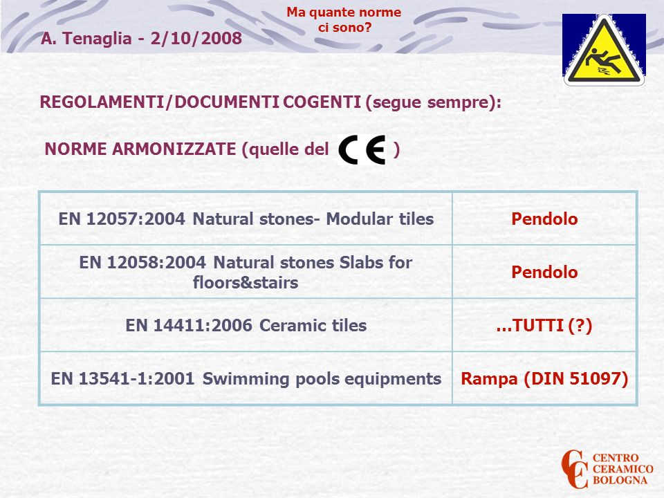 REGOLAMENTI/DOCUMENTI COGENTI (segue sempre):