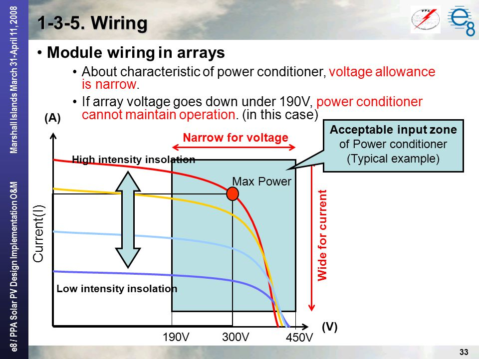 Low Voltage Power Conditioner : Solar photovoltaic theory ppt video online download
