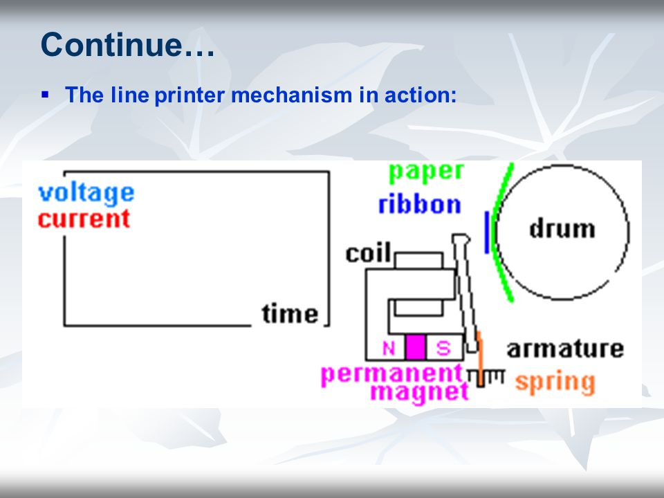 Continue… The line printer mechanism in action:
