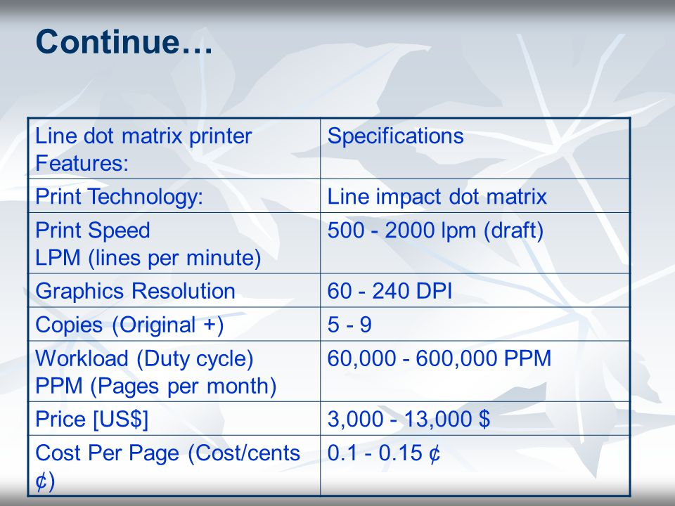 Continue… Line dot matrix printer Features: Specifications