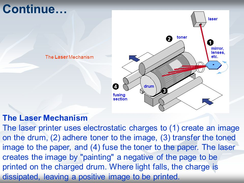 Continue… The Laser Mechanism.
