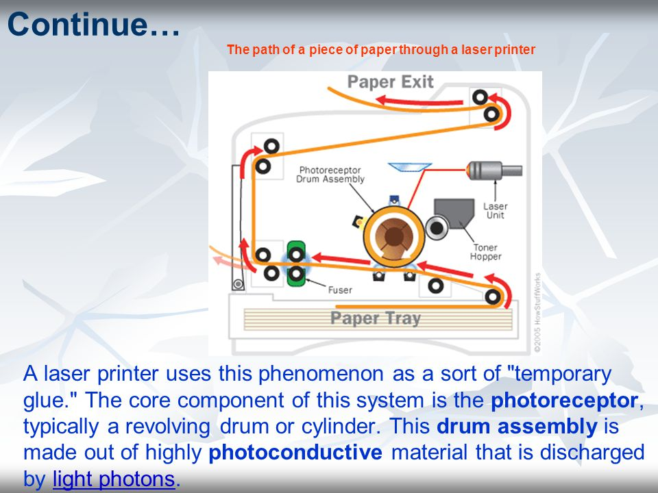 Continue… The path of a piece of paper through a laser printer.
