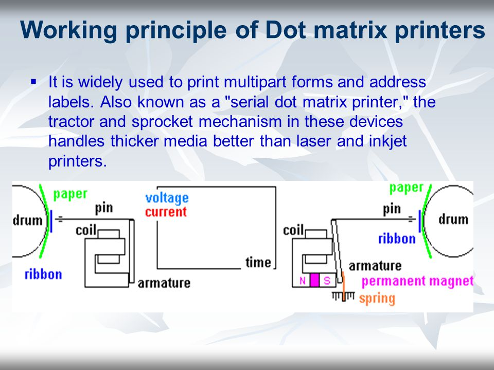 Working principle of Dot matrix printers