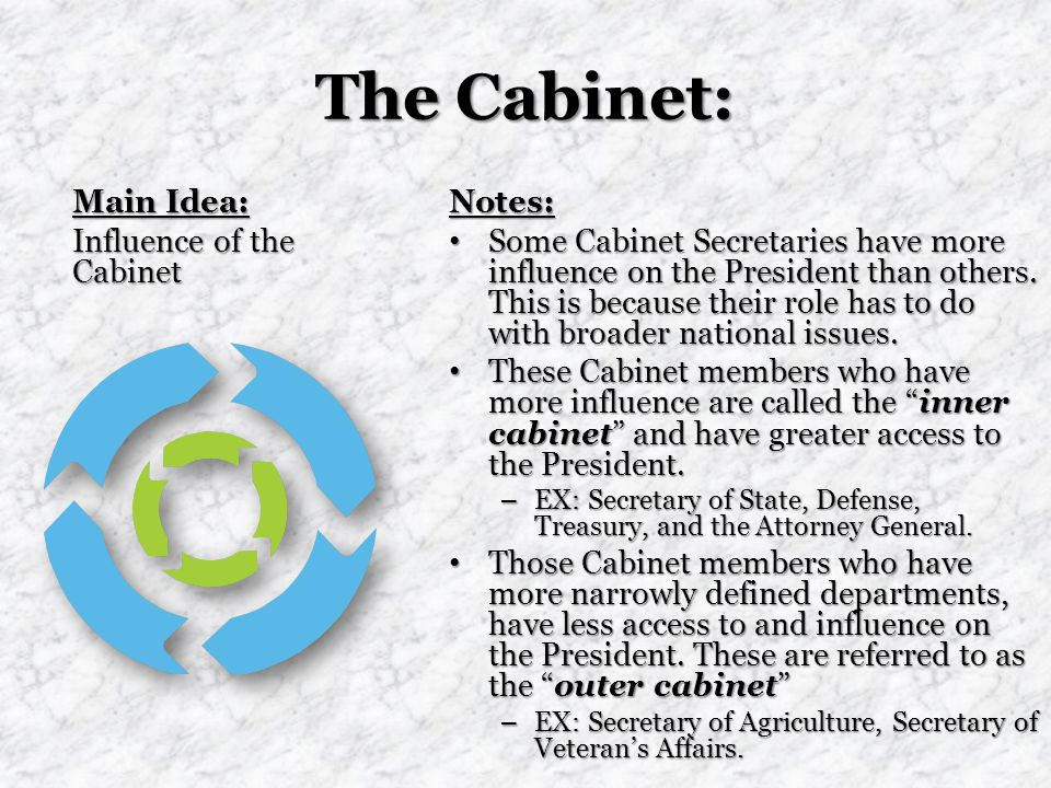 the influence of the cabinet of He also claimed that the increased influence of peers, with five members of the house of lords among the 31 ministers who now attend cabinet meetings, was potentially damaging to democracy he added: this represents a diminution of.