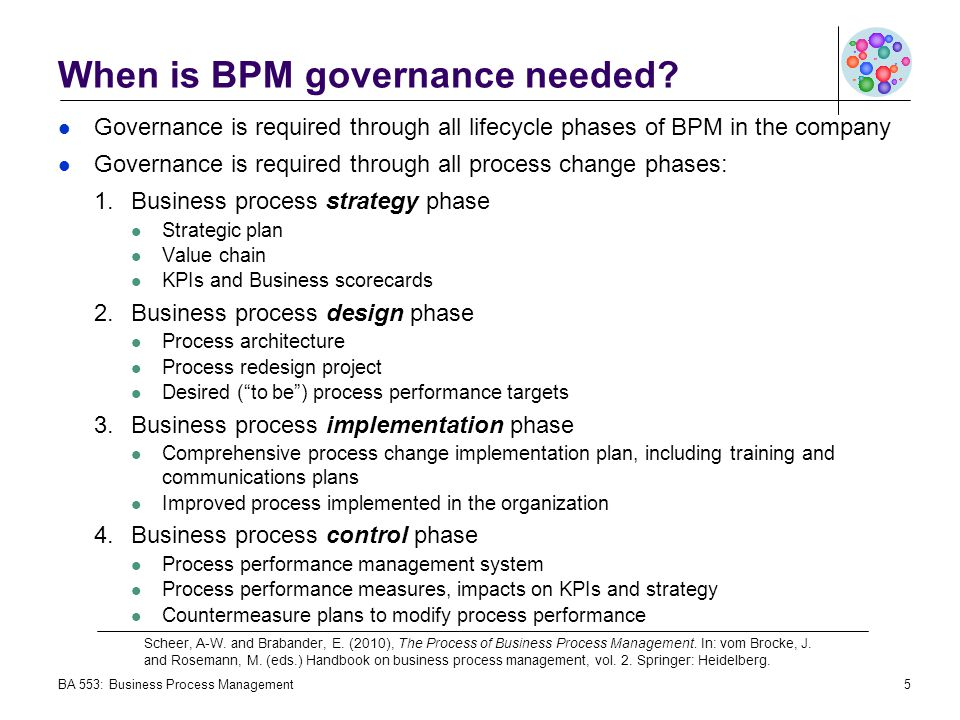 When is BPM governance needed