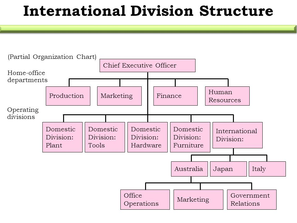 Global structure design ppt video online download - Office of the government chief information officer ...