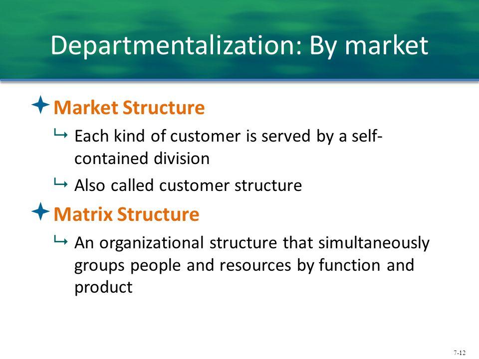 Departmentalization: By market