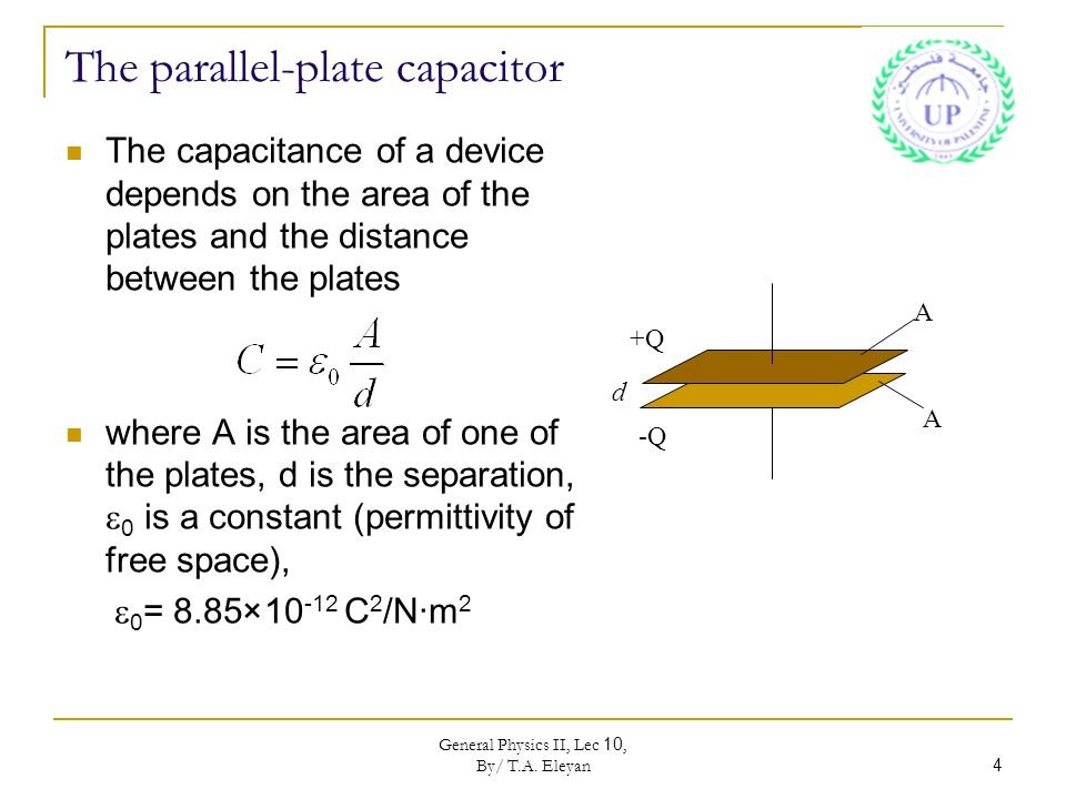 measuring permittivity of free space physics Relative permittivity: permittivity is the property of a medium and affects the magnitude of force between two point charges air or vacuum has minimum value of permittivity.