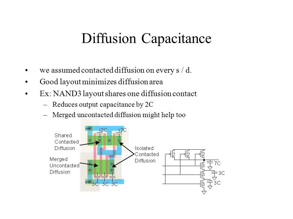 Dda Line Drawing Algorithm Pdf : Mos inverter static characteristics ppt video online