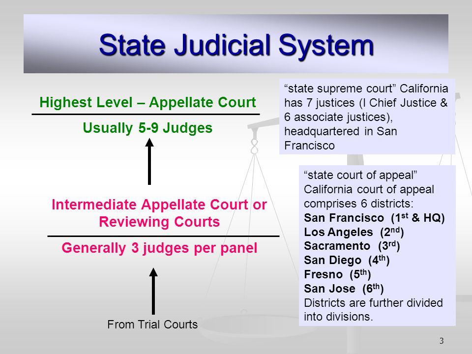 the judicial system The judicial branch of the united states government oversees justice throughout the country by expounding and applying laws by means of a court system1 this system functions by hearing and determining the legality of such cases2 sitting at the top of the united states court system is the supreme court.