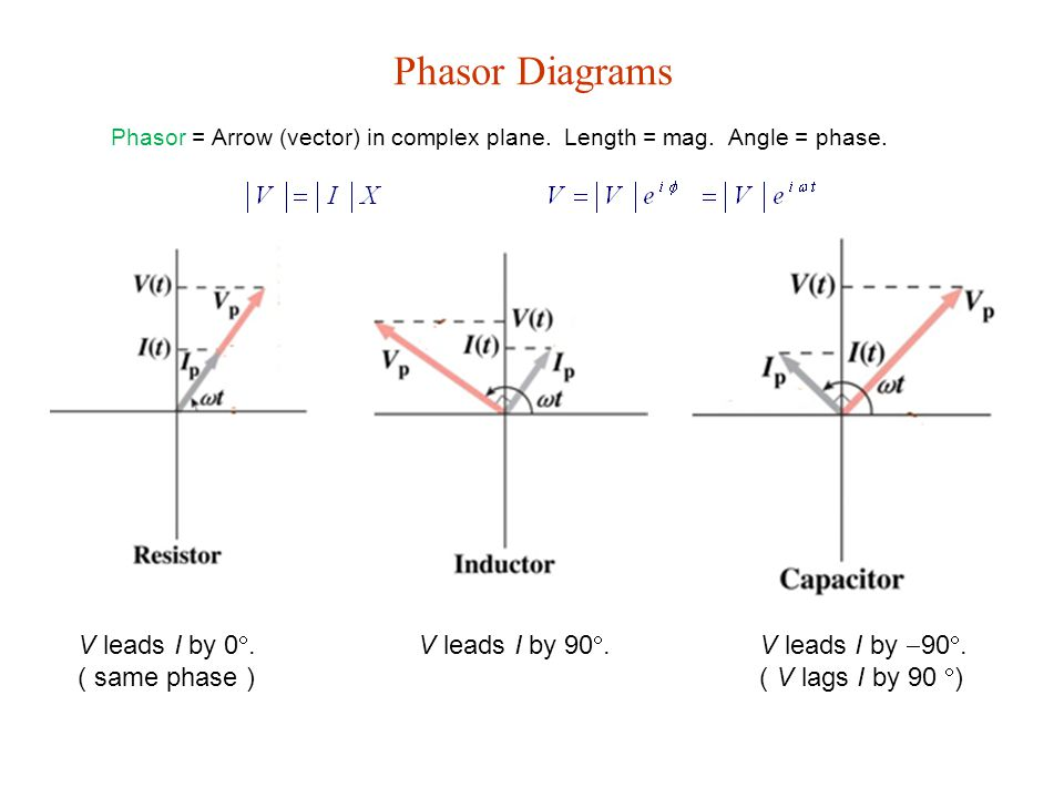 how to read a phasor diagram