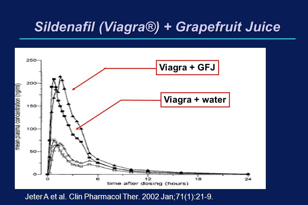 Juicing viagra