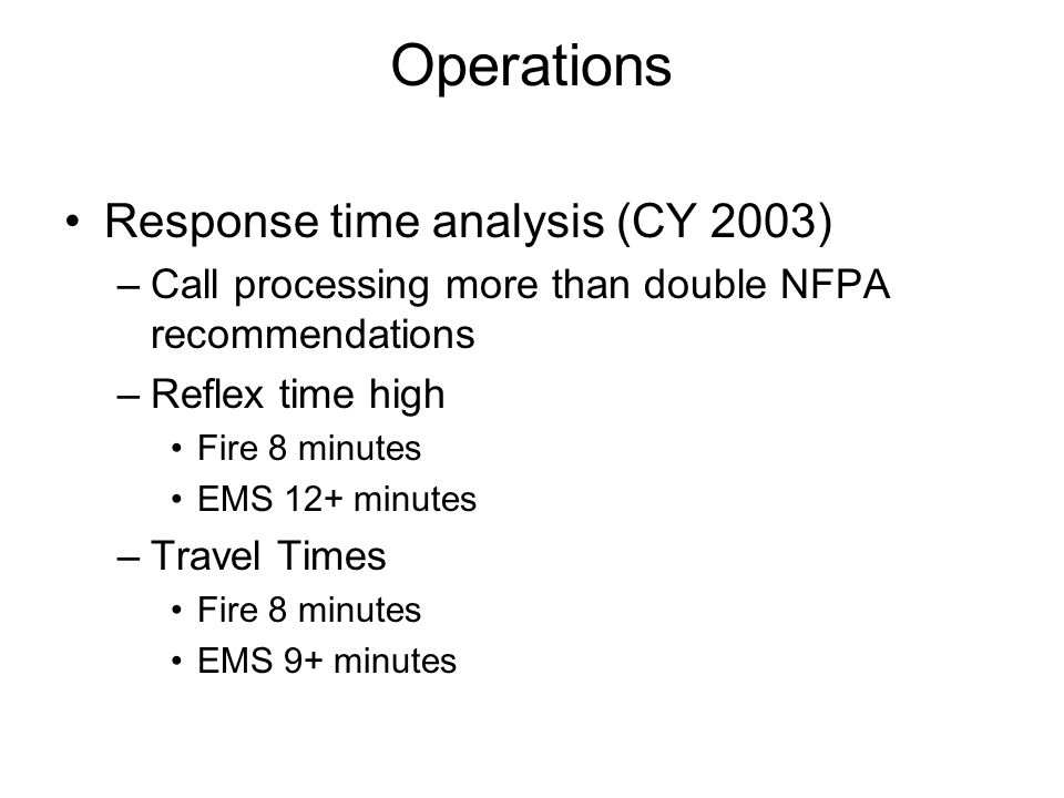 Operations Response time analysis (CY 2003)