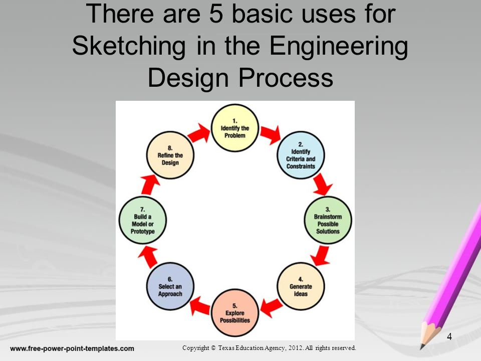 There are 5 basic uses for Sketching in the Engineering Design Process