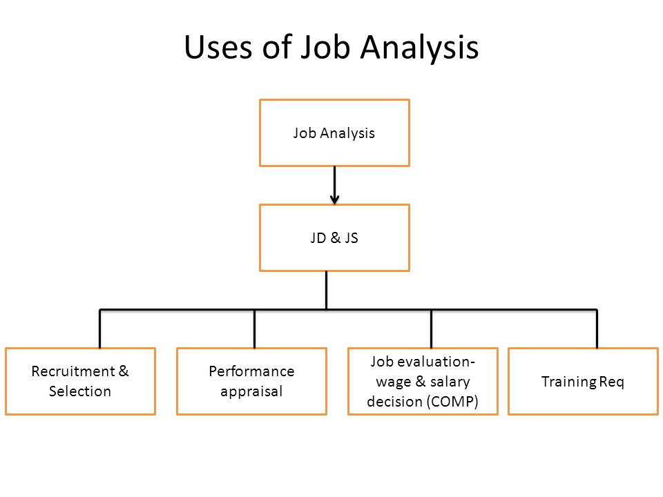 recruitment and selection analysis of british The analysis has shown that all employers, regardless of organisation size or  activity  the process of graduate recruitment and selection in the uk has  become.