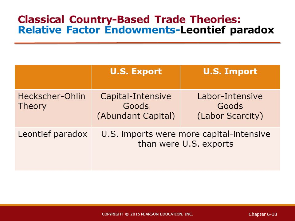 classical country based trade theories The demerits of classical theory result from three main facts, viz  it is because  labour theory itself is based upon highly unrealistic assumptions  resource  endowments of different countries can themselves be the cause of international  trade.