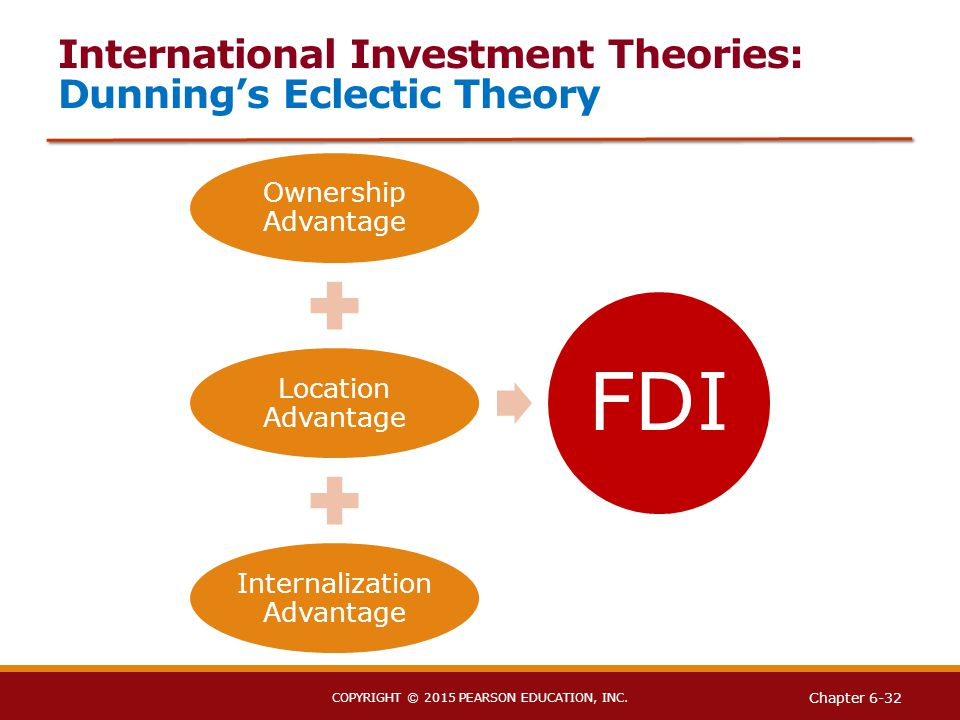 dunning theory of international production International trade: an explanation of today's foreign direct investment into emerging economies  in his eclectic theory of international production,.