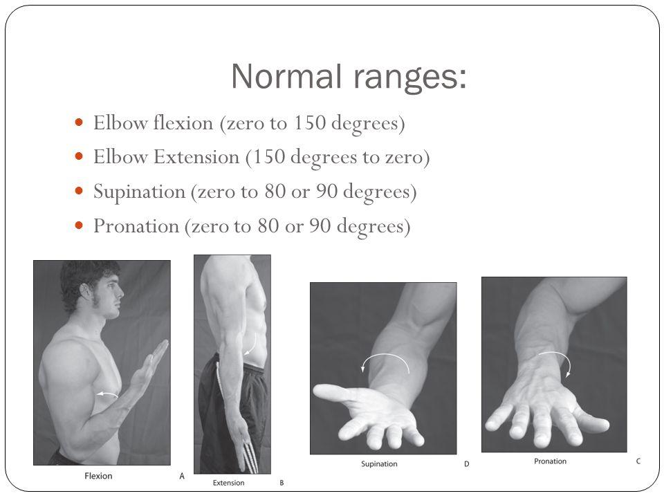 Normal ranges: Elbow flexion (zero to 150 degrees)