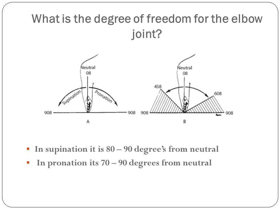 What is the degree of freedom for the elbow joint