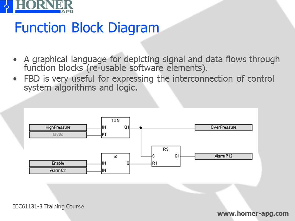 Erfreut Blockdiagramm Software Frei Bilder - Elektrische Schaltplan ...