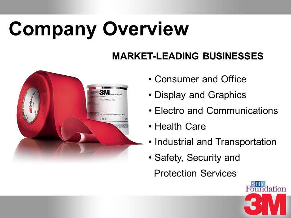 an overview of the 3m business Top competitors for 3m company - get a clear understanding of 3m company's competition view competitive landscape report.