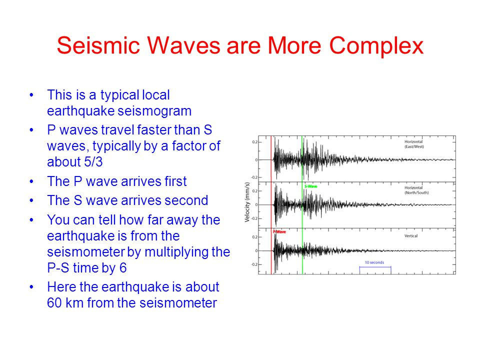 How Far Can Seismic Waves Travel