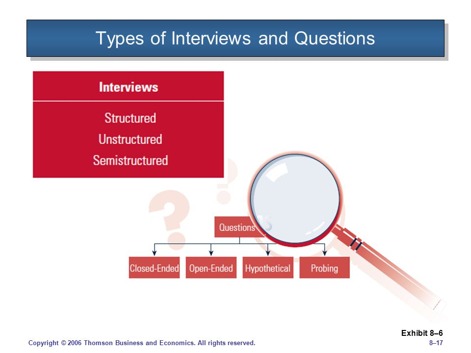 Types of Interviews and Questions